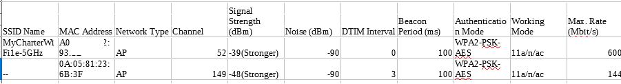 5GHz AP list as seen from Huawei