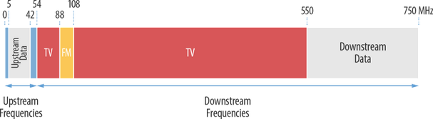 cable-stream.png