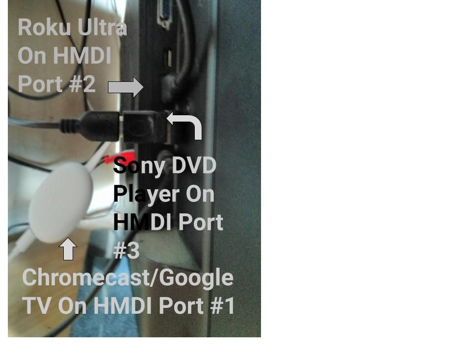 Final Diagram For Behind The Philips TV.jpg