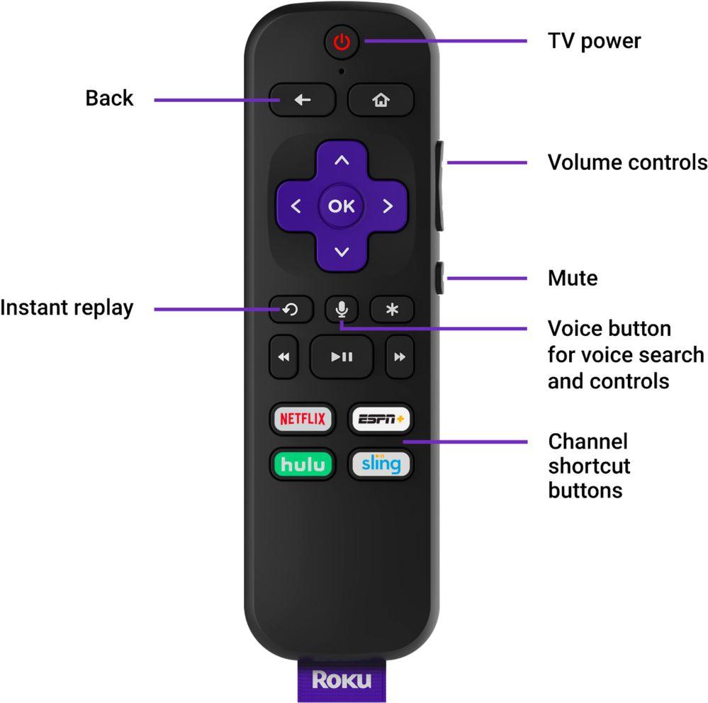 Roku Voice Remote (Best Buy illustration)